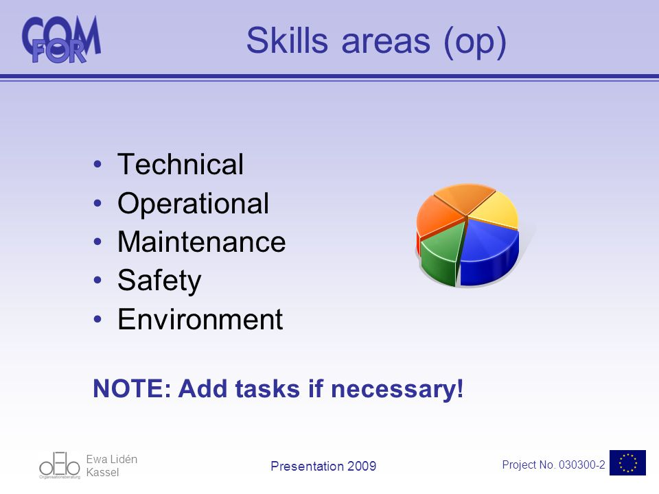 Ewa Lidén Kassel Project No. 030300-2 Presentation 2009 Skills areas (op) Technical Operational Maintenance Safety Environment NOTE: Add tasks if nece