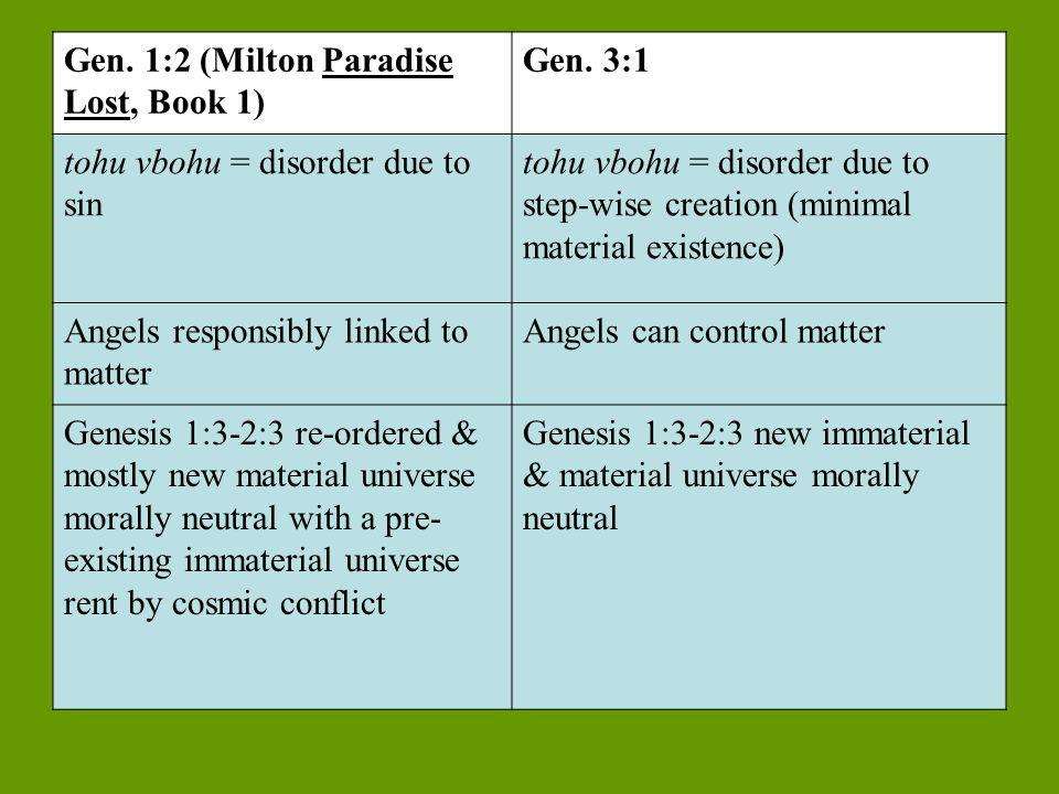 Gen 2:4: of the heavens and the earth Gen 5:1: of Adam Gen 6:9: of Noah Gen 10:1: of sons of Noah Toledoth Structure