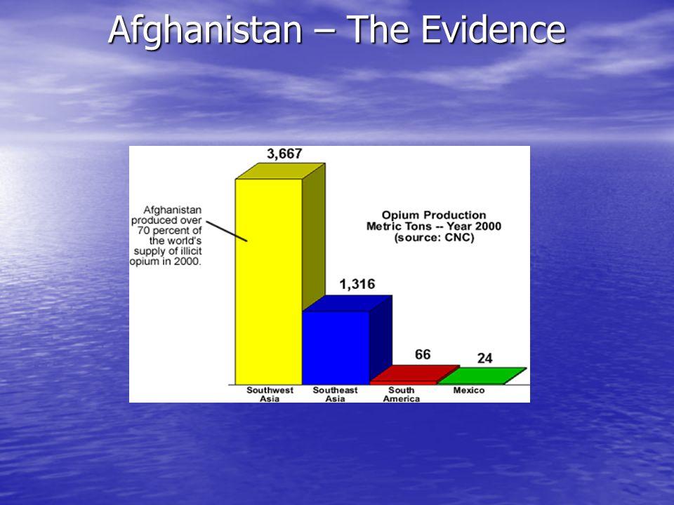 Afghanistan – The Evidence