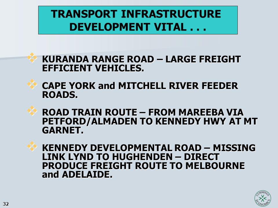 32  KURANDA RANGE ROAD – LARGE FREIGHT EFFICIENT VEHICLES.