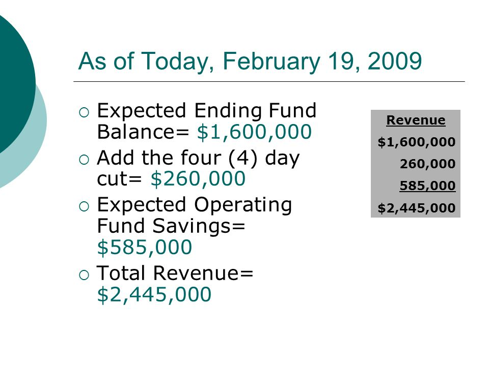 As of Today, February 19, 2009  Expected Ending Fund Balance= $1,600,000  Add the four (4) day cut= $260,000  Expected Operating Fund Savings= $585,000  Total Revenue= $2,445,000 Revenue $1,600,000 260,000 585,000 $2,445,000