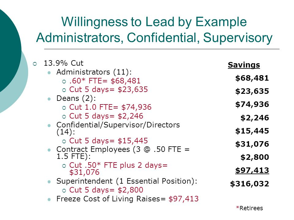 Willingness to Lead by Example Administrators, Confidential, Supervisory  13.9% Cut Administrators (11): .60* FTE= $68,481  Cut 5 days= $23,635 Dea