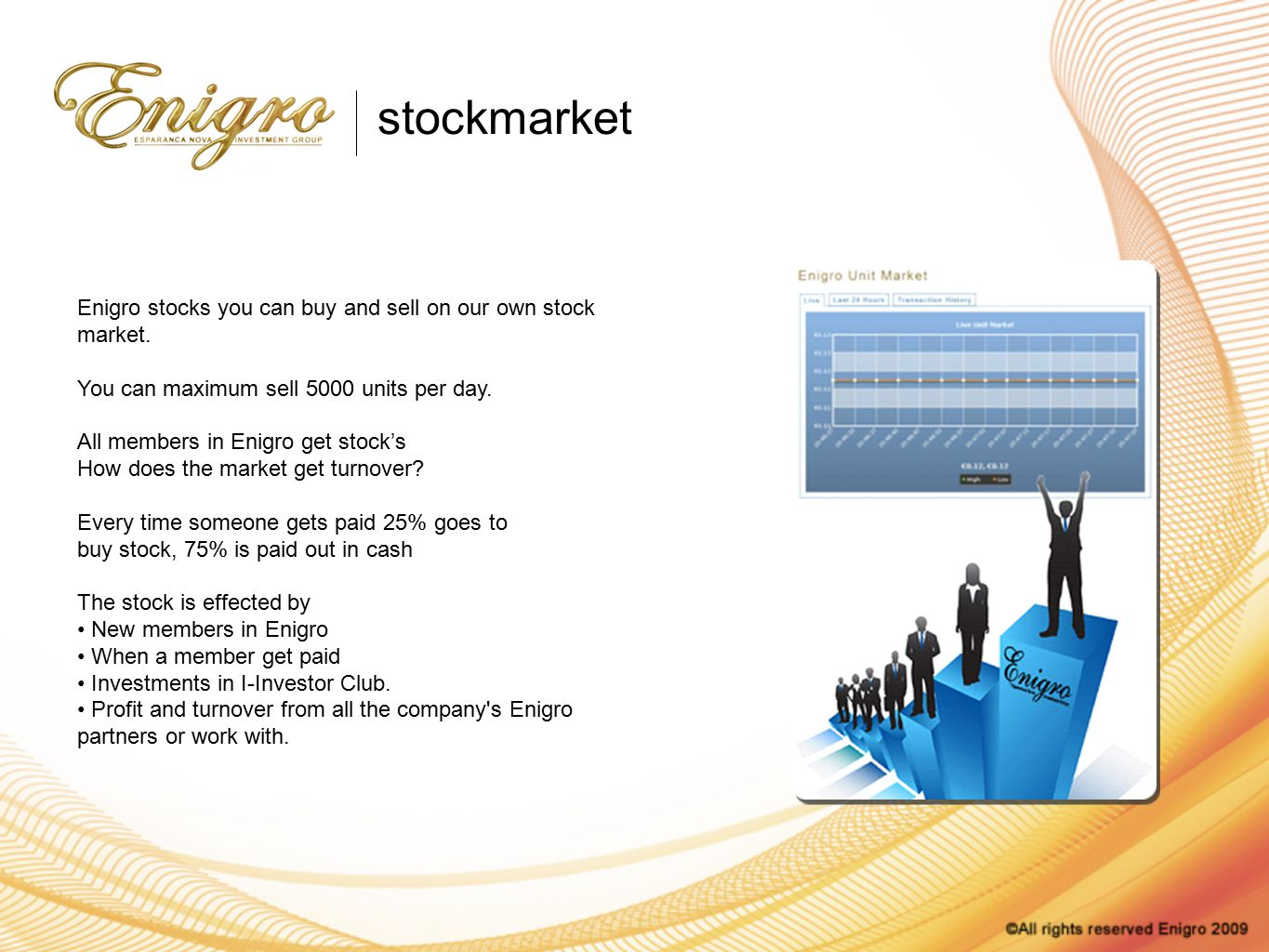 Enigro stocks you can buy and sell on our own stock market.