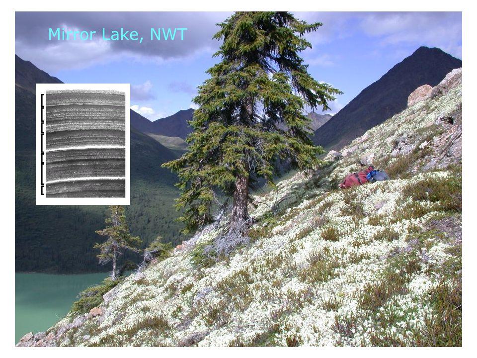 Mirror Lake, NWT