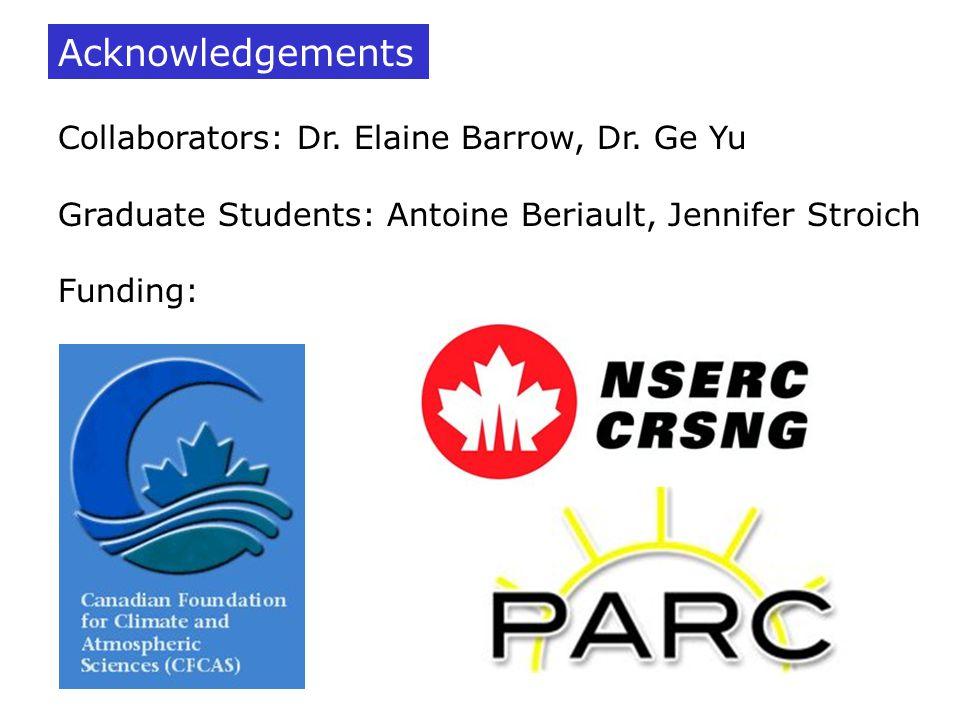 Acknowledgements Collaborators: Dr. Elaine Barrow, Dr.