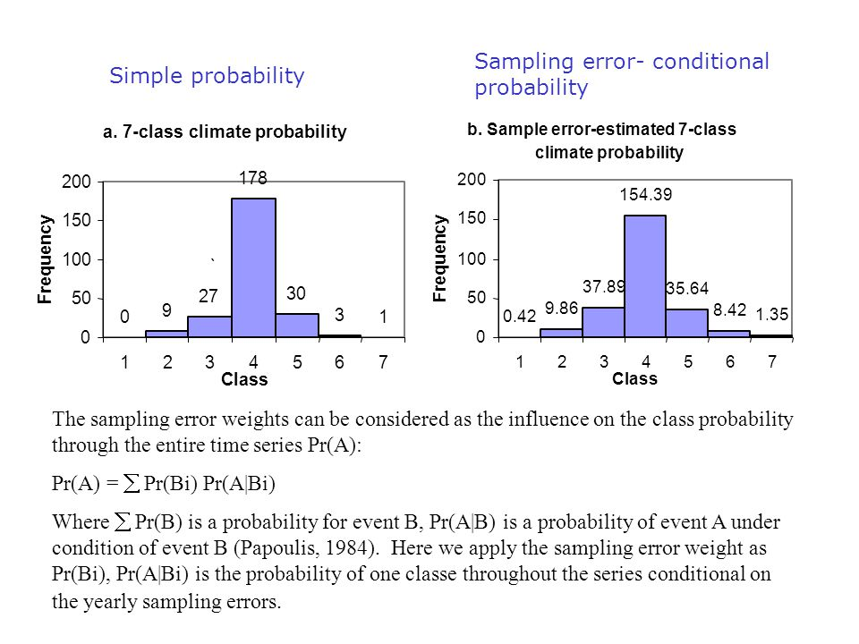 a. 7-class climate probability 0 9 27 178 30 3 1 0 50 100 150 200 1234567 Class Frequency ` b.