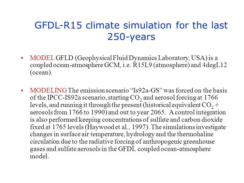 MODEL GFLD (Geophysical Fluid Dynamics Laboratory, USA) is a coupled ocean-atmosphere GCM, i.e.