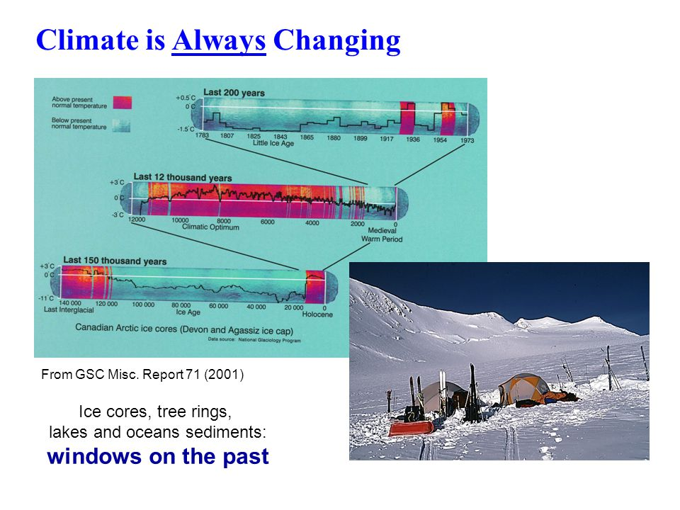 Climate is Always Changing From GSC Misc.