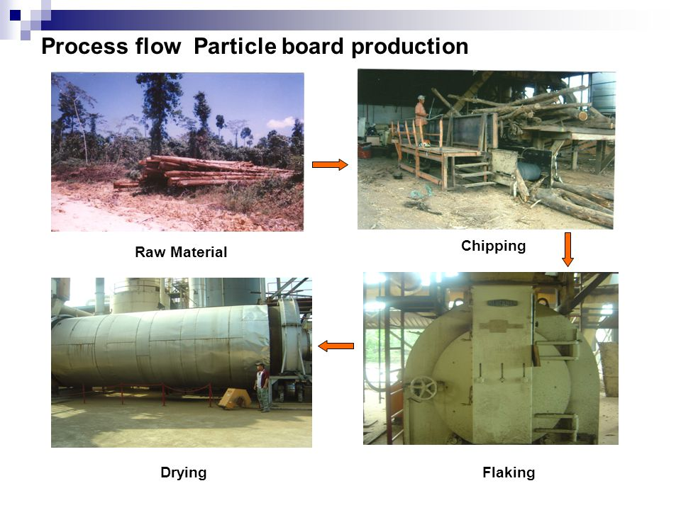 Raw Material Chipping FlakingDrying Process flow Particle board production
