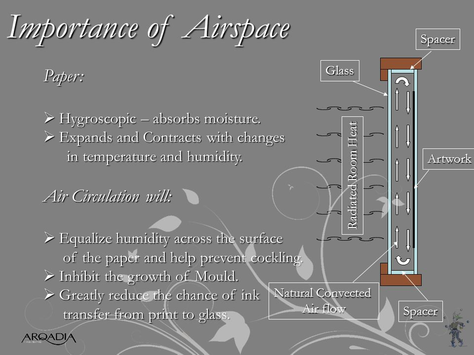 Radiated Room Heat Spacer Spacer Natural Convected Air flow Glass Artwork Importance of Airspace Paper:  Hygroscopic – absorbs moisture.  Expands an