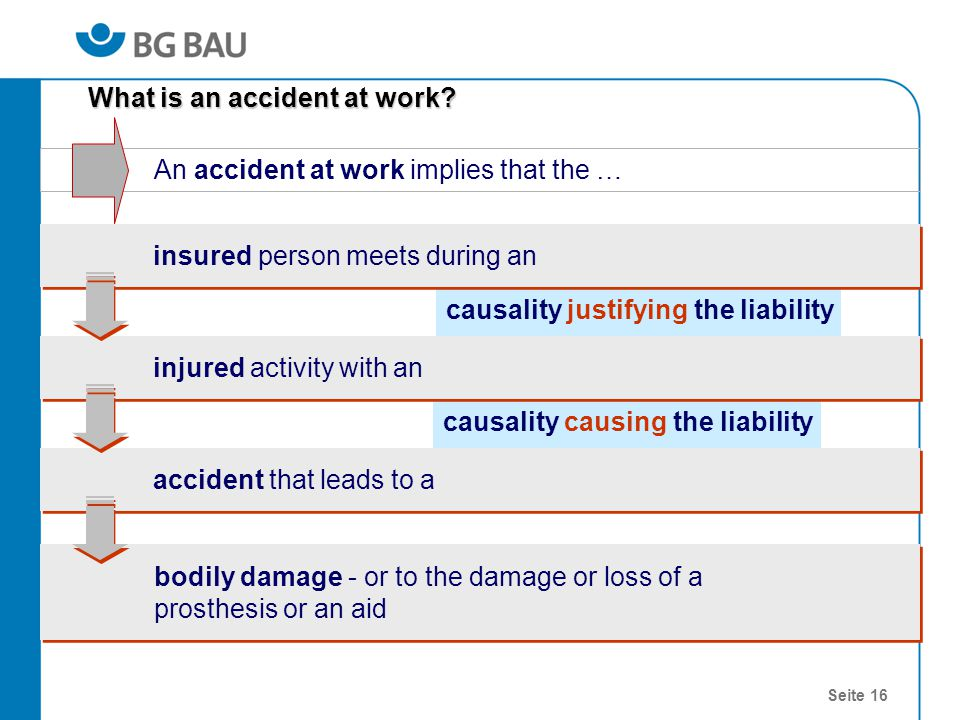 Seite 16 causality justifying the liability causality causing the liability What is an accident at work.