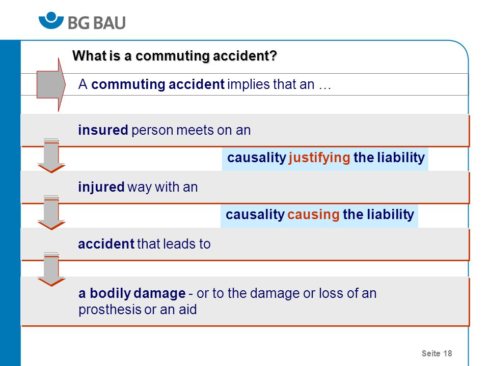 Seite 18 causality justifying the liability causality causing the liability What is a commuting accident.