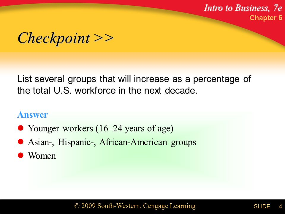 Intro to Business, 7e © 2009 South-Western, Cengage Learning SLIDE Chapter 5 4 Checkpoint >> List several groups that will increase as a percentage of