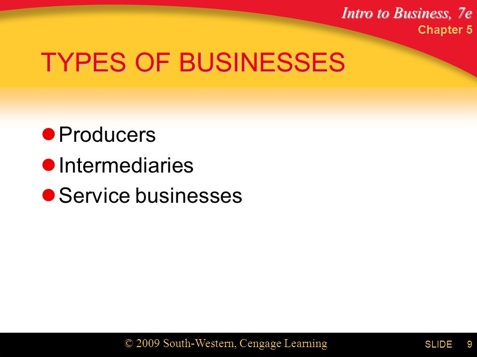 Intro to Business, 7e © 2009 South-Western, Cengage Learning SLIDE Chapter 5 9 TYPES OF BUSINESSES Producers Intermediaries Service businesses