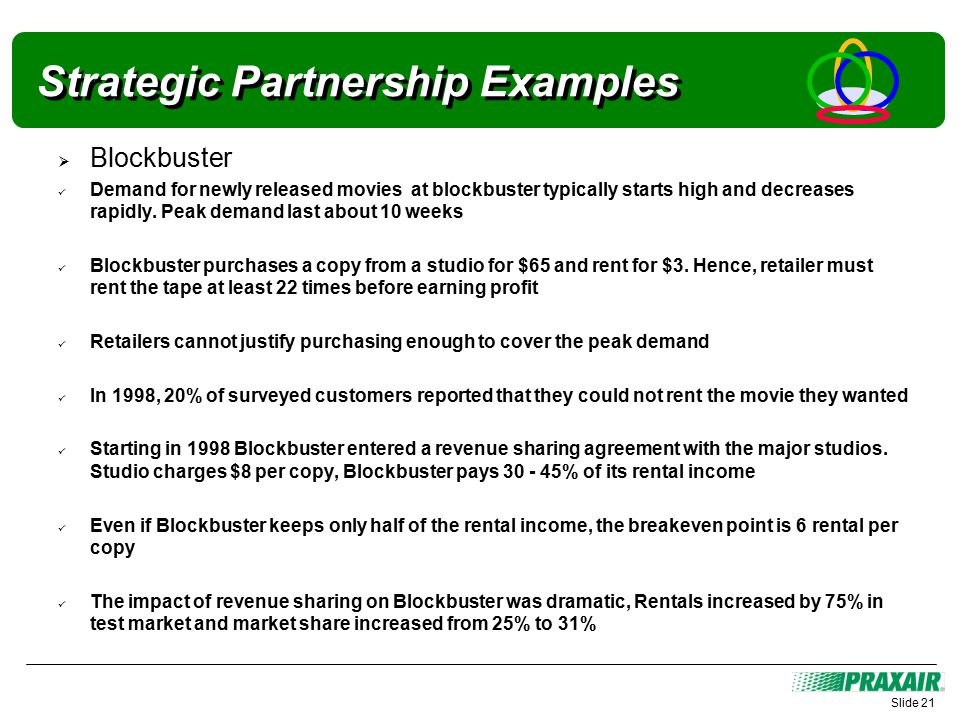 Strategic Partnership Examples  Blockbuster Demand for newly released movies at blockbuster typically starts high and decreases rapidly.