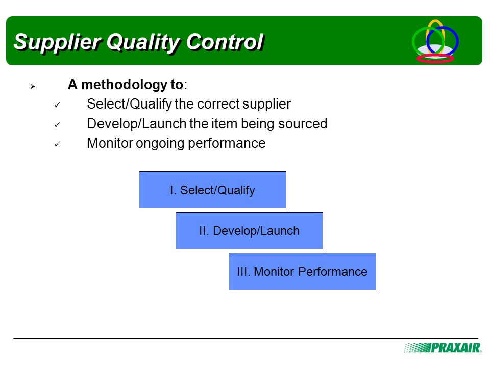 Supplier Quality Control  A methodology to: Select/Qualify the correct supplier Develop/Launch the item being sourced Monitor ongoing performance II.