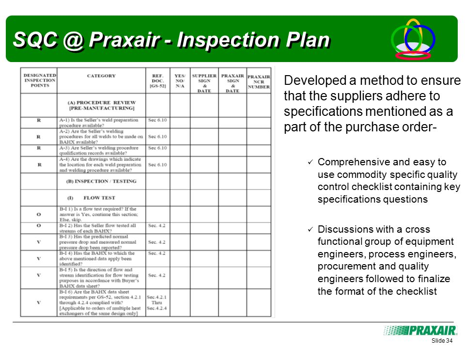 SQC @ Praxair - Inspection Plan Developed a method to ensure that the suppliers adhere to specifications mentioned as a part of the purchase order- Comprehensive and easy to use commodity specific quality control checklist containing key specifications questions Discussions with a cross functional group of equipment engineers, process engineers, procurement and quality engineers followed to finalize the format of the checklist Slide 34
