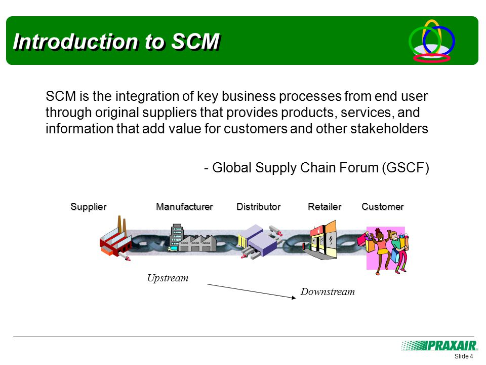 Introduction to SCM SCM is the integration of key business processes from end user through original suppliers that provides products, services, and information that add value for customers and other stakeholders - Global Supply Chain Forum (GSCF) Slide 4SupplierManufacturerDistributorRetailerCustomer Upstream Downstream
