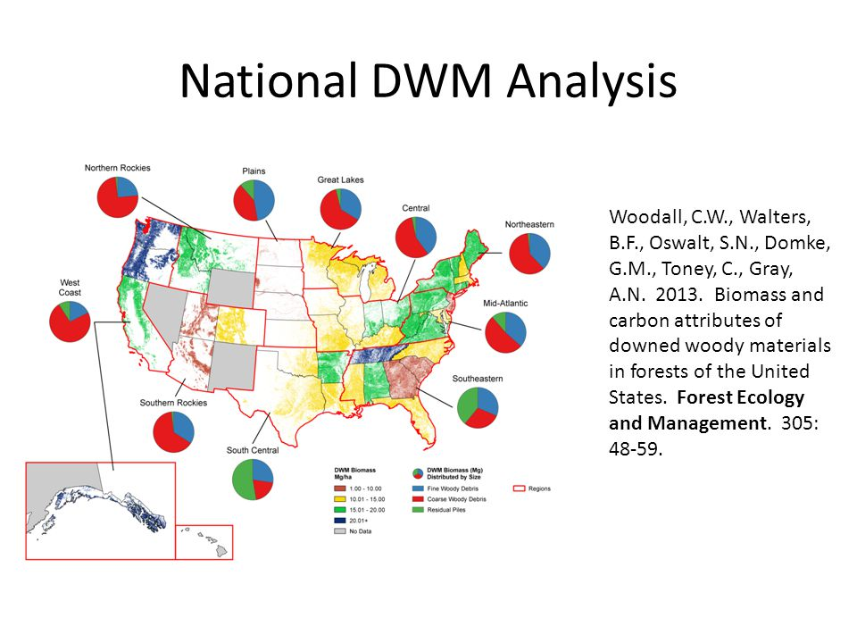National DWM Analysis Woodall, C.W., Walters, B.F., Oswalt, S.N., Domke, G.M., Toney, C., Gray, A.N.