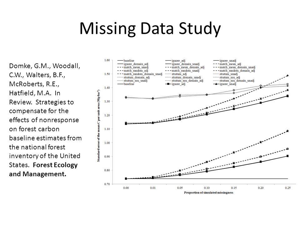 Missing Data Study Domke, G.M., Woodall, C.W., Walters, B.F., McRoberts, R.E., Hatfield, M.A.
