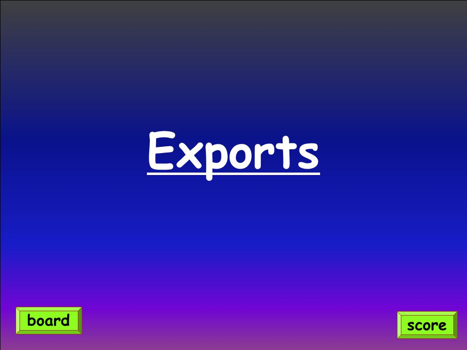 Exports score board