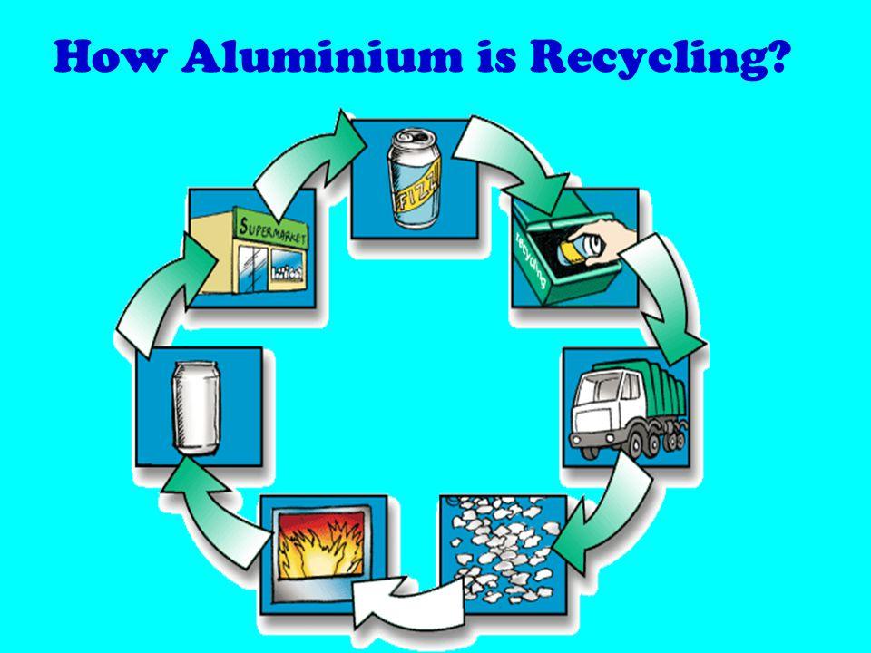 How Aluminium is Recycling