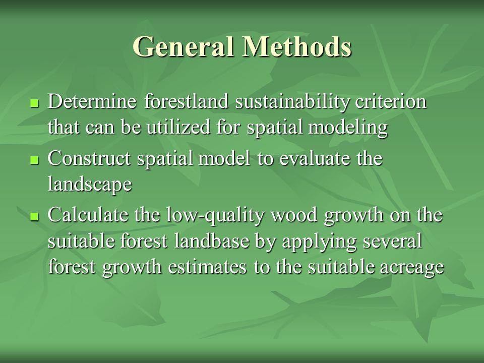 Tree Growth Per Year Leak et al.(1987) – Northern Hardwoods modeling Leak et al.