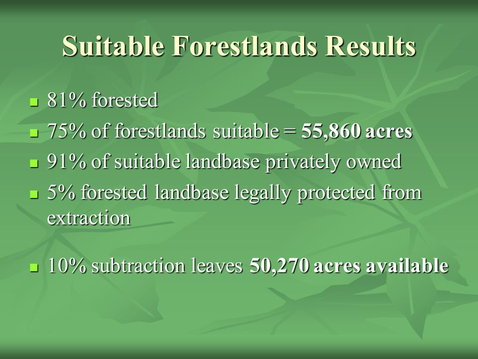 Suitable Forestlands Results 81% forested 81% forested 75% of forestlands suitable = 55,860 acres 75% of forestlands suitable = 55,860 acres 91% of su