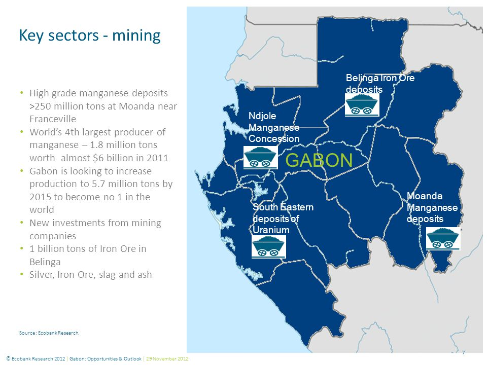 High grade manganese deposits >250 million tons at Moanda near Franceville World's 4th largest producer of manganese – 1.8 million tons worth almost $