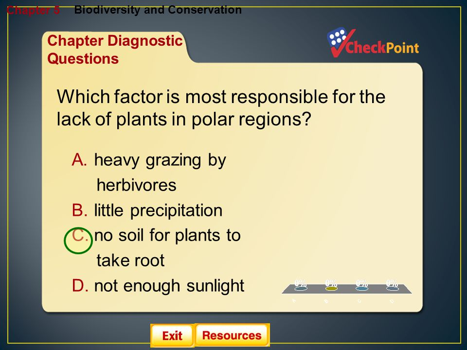 1.A 2.B 3.C 4.D Which factor is most responsible for the lack of plants in polar regions? A. heavy grazing by herbivores B. little precipitation C. no