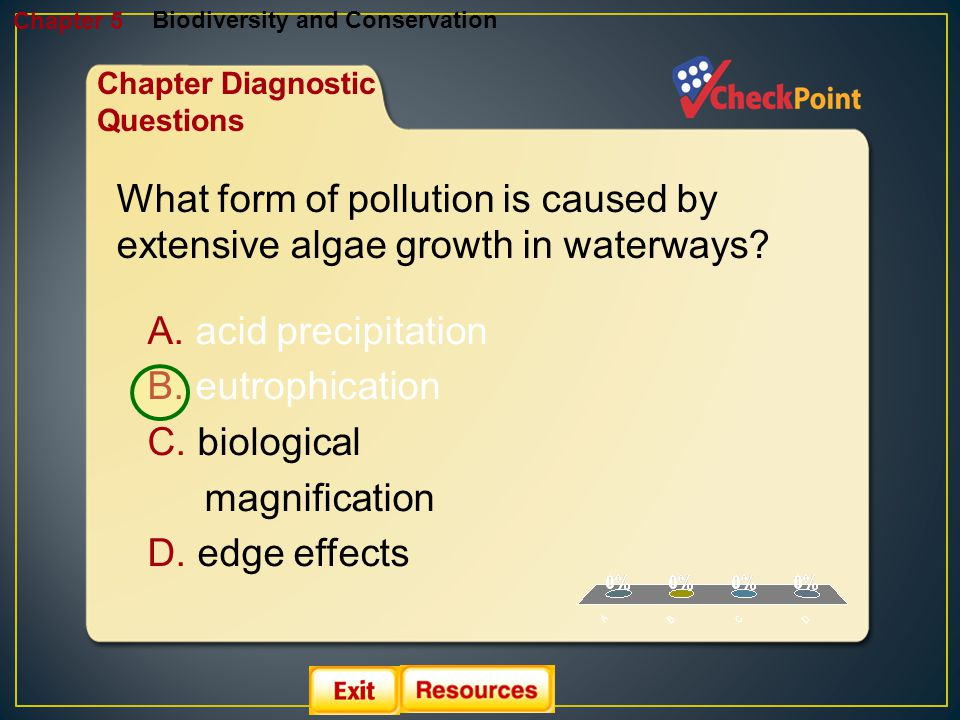 1.A 2.B 3.C 4.D Biodiversity and Conservation Chapter 5 Chapter Diagnostic Questions What form of pollution is caused by extensive algae growth in wat