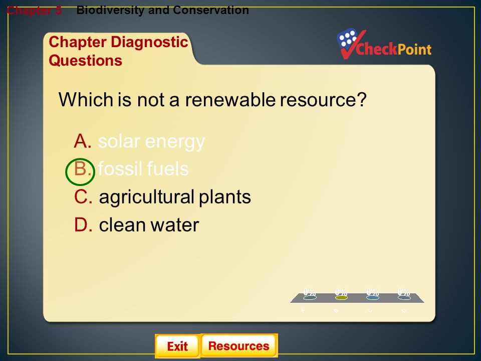 1.A 2.B 3.C 4.D Biodiversity and Conservation Chapter 5 Chapter Diagnostic Questions Which is not a renewable resource? A. solar energy B. fossil fuel