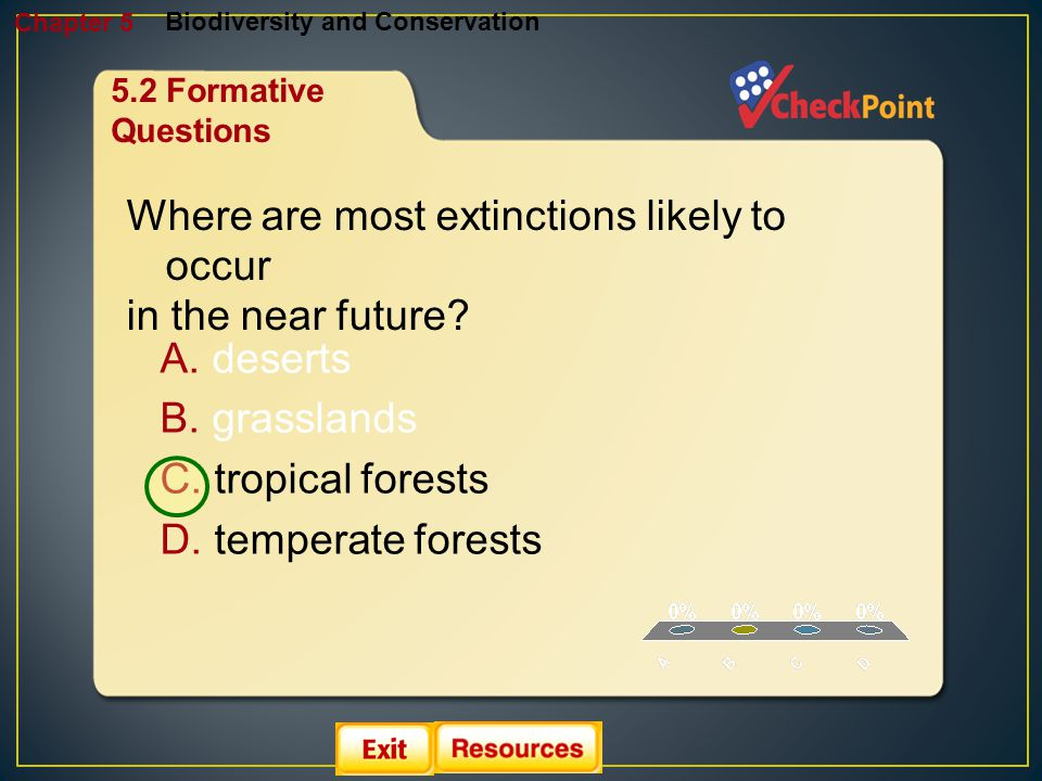 1.A 2.B 3.C 4.D Biodiversity and Conservation Chapter 5 A. deserts B. grasslands C. tropical forests D. temperate forests Where are most extinctions l