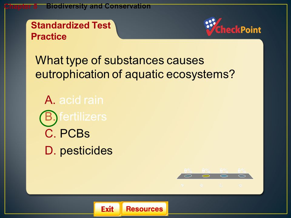 1.A 2.B 3.C 4.D Biodiversity and Conservation Chapter 5 Standardized Test Practice A. acid rain B. fertilizers C. PCBs D. pesticides What type of subs