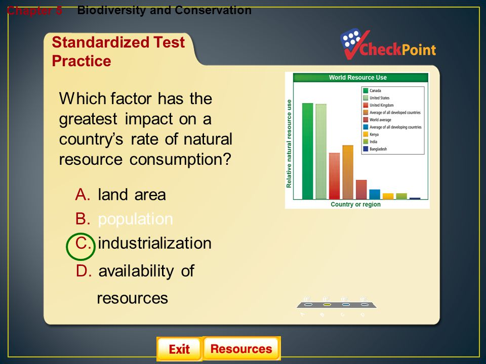 1.A 2.B 3.C 4.D Biodiversity and Conservation Chapter 5 Standardized Test Practice Which factor has the greatest impact on a country's rate of natural