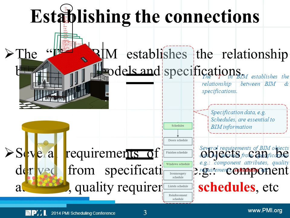 " The ""I"" in BIM establishes the relationship between BIM models and specifications. 3 2014 PMI Scheduling Conference www.PMI.org Glass and glazing ma"