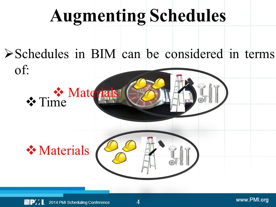  Schedules in BIM can be considered in terms of:  Time  Materials 4 2014 PMI Scheduling Conference www.PMI.org  Materials