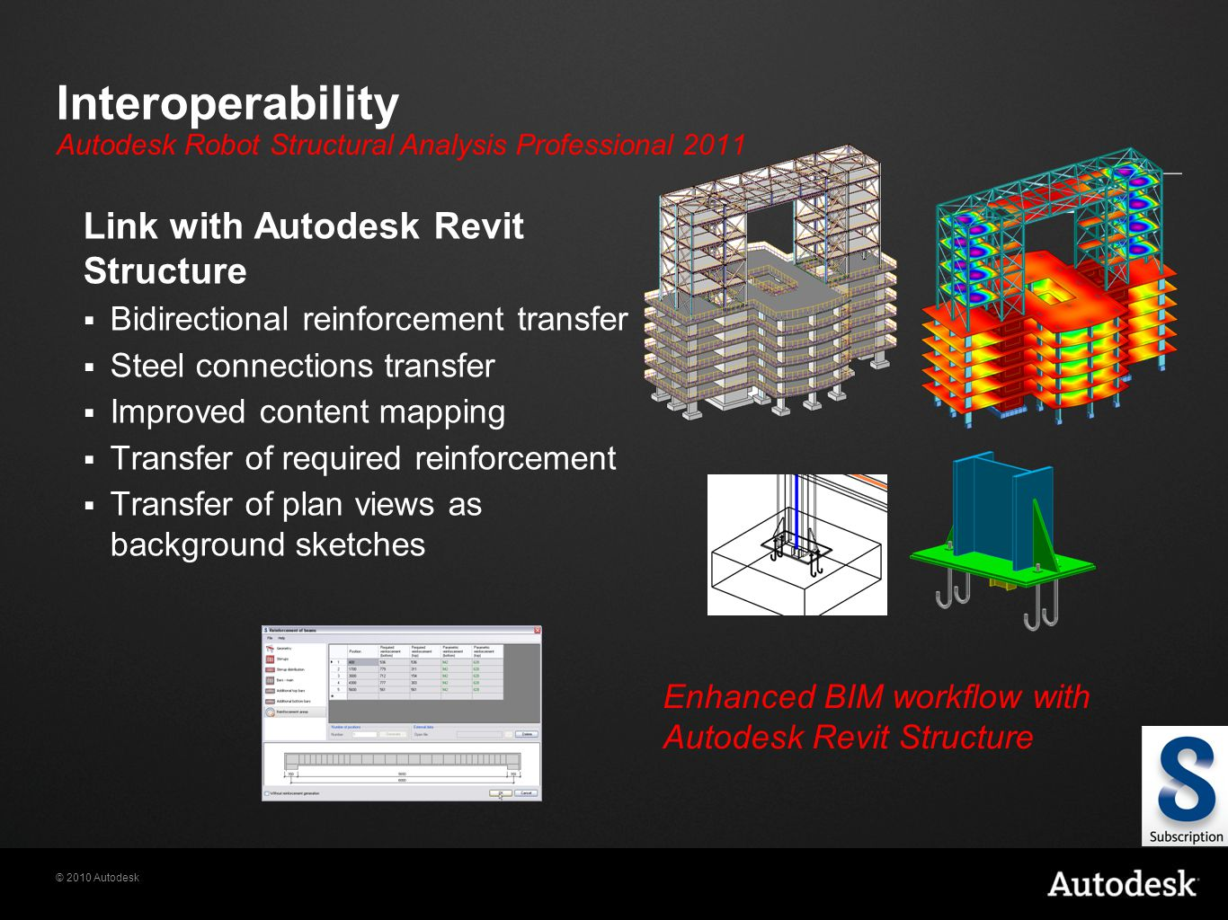 © 2010 Autodesk Interoperability Link with Autodesk Revit Structure  Bidirectional reinforcement transfer  Steel connections transfer  Improved content mapping  Transfer of required reinforcement  Transfer of plan views as background sketches Enhanced BIM workflow with Autodesk Revit Structure Autodesk Robot Structural Analysis Professional 2011