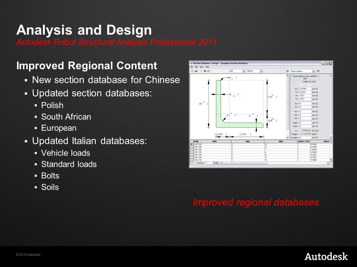 © 2010 Autodesk Analysis and Design Improved Regional Content  New section database for Chinese  Updated section databases:  Polish  South African  European  Updated Italian databases:  Vehicle loads  Standard loads  Bolts  Soils Improved regional databases Autodesk Robot Structural Analysis Professional 2011