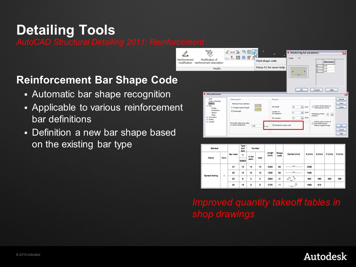 © 2010 Autodesk Detailing Tools Reinforcement Bar Shape Code  Automatic bar shape recognition  Applicable to various reinforcement bar definitions  Definition a new bar shape based on the existing bar type Improved quantity takeoff tables in shop drawings AutoCAD Structural Detailing 2011: Reinforcement