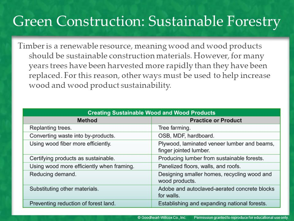 Permission granted to reproduce for educational use only.© Goodheart-Willcox Co., Inc. Timber is a renewable resource, meaning wood and wood products