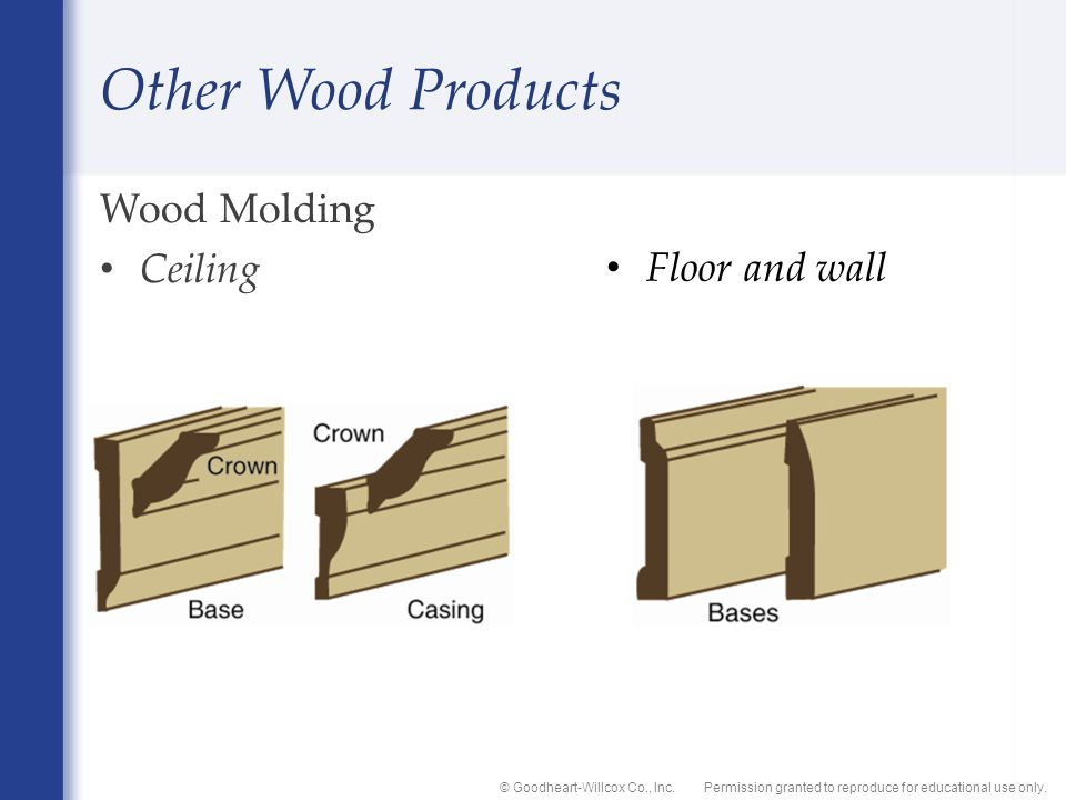 Permission granted to reproduce for educational use only.© Goodheart-Willcox Co., Inc. Other Wood Products Wood Molding Ceiling Floor and wall