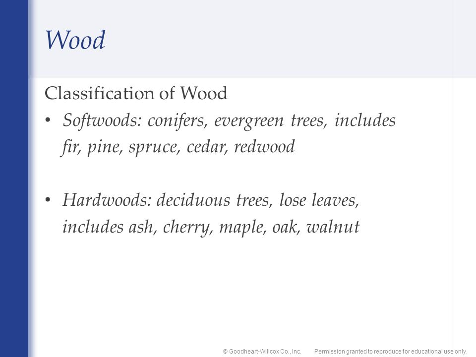 Permission granted to reproduce for educational use only.© Goodheart-Willcox Co., Inc. Wood Classification of Wood Softwoods: conifers, evergreen tree