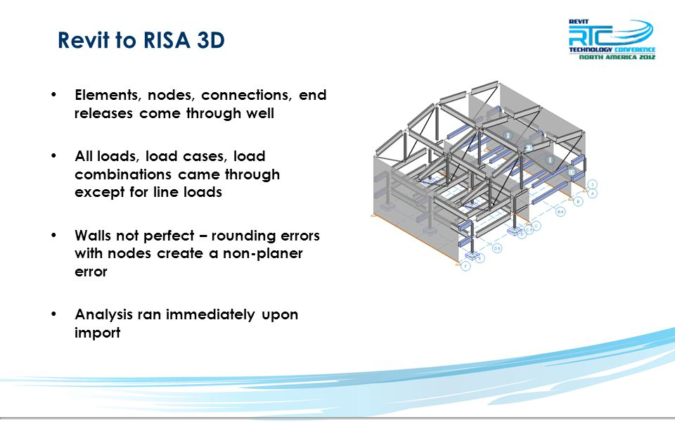 Revit to RISA 3D Elements, nodes, connections, end releases come through well All loads, load cases, load combinations came through except for line loads Walls not perfect – rounding errors with nodes create a non-planer error Analysis ran immediately upon import