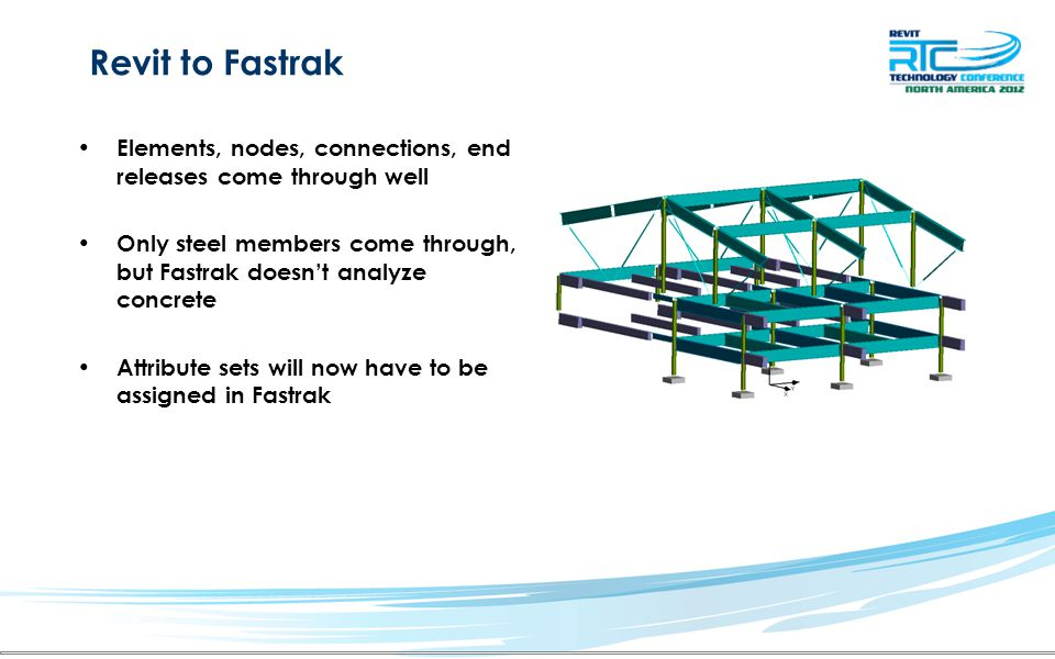 Revit to Fastrak Elements, nodes, connections, end releases come through well Only steel members come through, but Fastrak doesn't analyze concrete Attribute sets will now have to be assigned in Fastrak