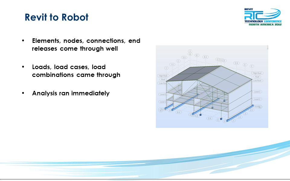 Revit to Robot Elements, nodes, connections, end releases come through well Loads, load cases, load combinations came through Analysis ran immediately