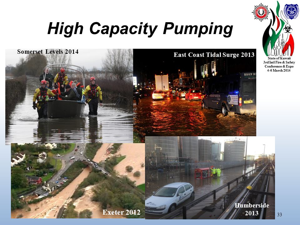 State of Kuwait 3rd Intl Fire & Safety Conference & Expo 4-6 March 2014 High Capacity Pumping www.kfsd.gov.kw - BrianWard33 Exeter 2012 Humberside 2013 Somerset Levels 2014 East Coast Tidal Surge 2013