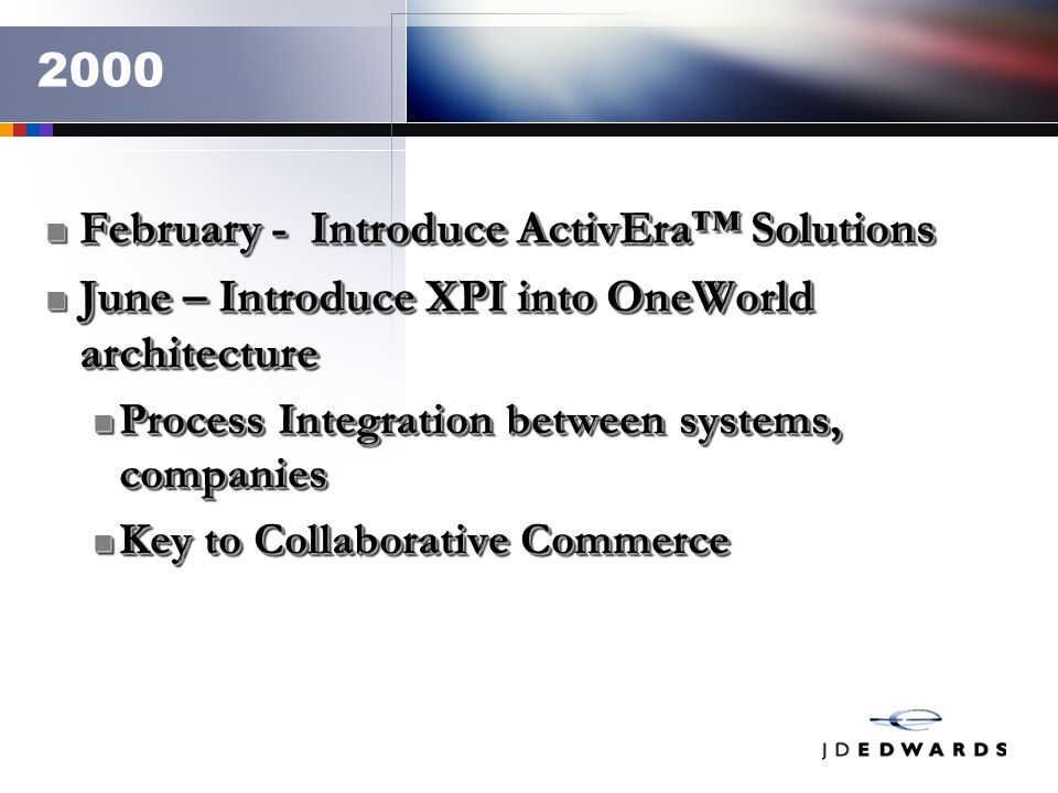 February - Introduce ActivEra™ Solutions February - Introduce ActivEra™ Solutions June – Introduce XPI into OneWorld architecture June – Introduce XPI into OneWorld architecture Process Integration between systems, companies Process Integration between systems, companies Key to Collaborative Commerce Key to Collaborative Commerce February - Introduce ActivEra™ Solutions February - Introduce ActivEra™ Solutions June – Introduce XPI into OneWorld architecture June – Introduce XPI into OneWorld architecture Process Integration between systems, companies Process Integration between systems, companies Key to Collaborative Commerce Key to Collaborative Commerce 2000
