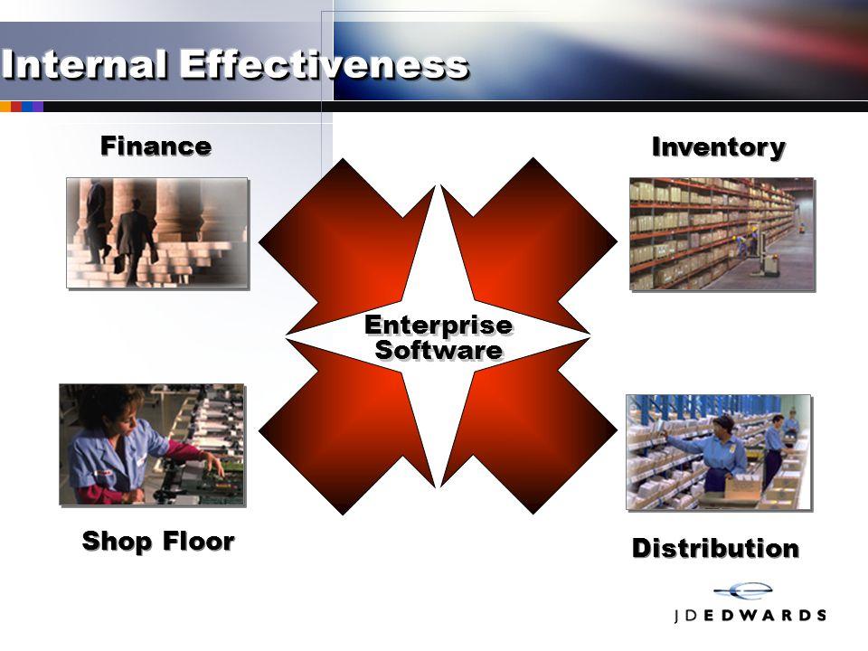 Shop Floor Inventory Enterprise Software Distribution Finance