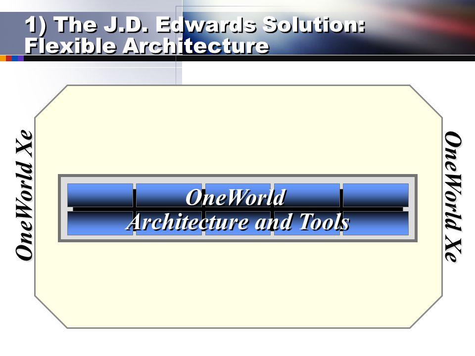 1) The J.D. Edwards Solution: Flexible Architecture OneWorld Xe OneWorld Architecture and Tools